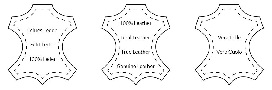 Genuine Leather Kennzeichnungen