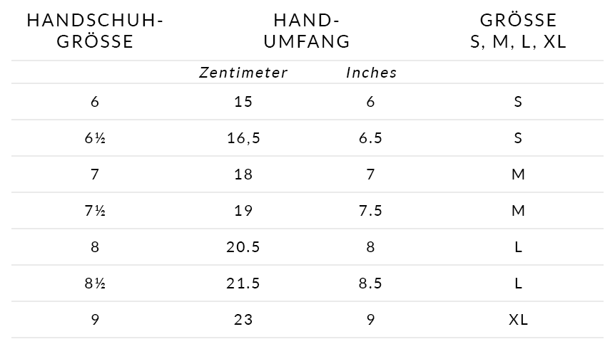 Größentabelle für Handschuhe Damen