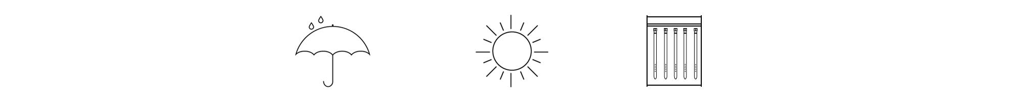 Pflegehinweise-Icons
